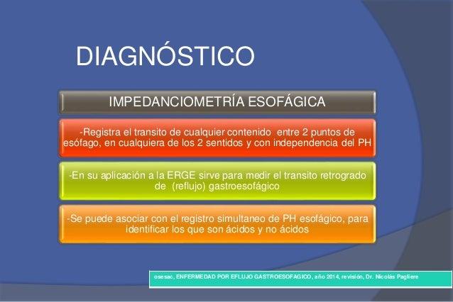 Trastornos esofagicos 2018, Fisiopatologia.