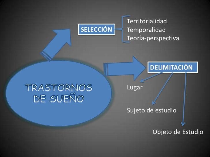 Territorialidad<br />Temporalidad<br />Teoría-perspectiva<br />SELECCIÓN<br />TRASTORNOS DE SUEÑO<br />DELIMITACIÓN<br />L...