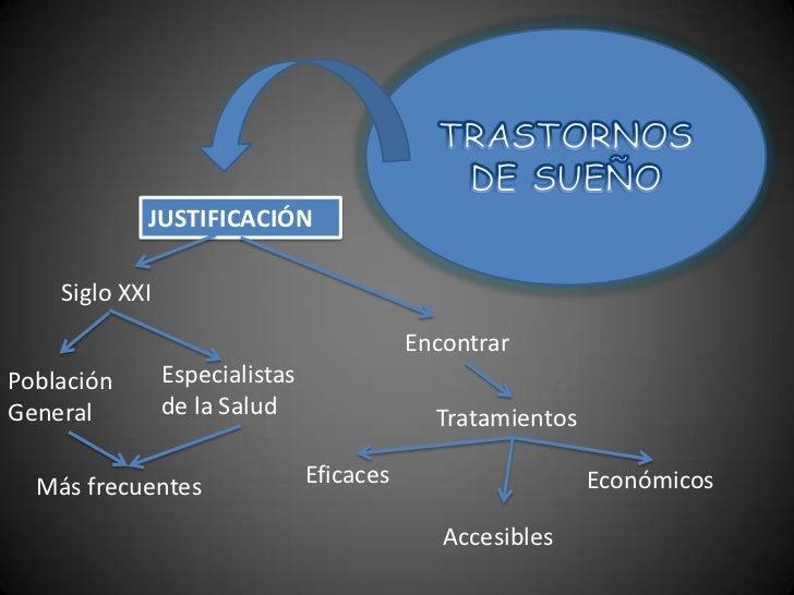 TRASTORNOS DE SUEÑO<br />JUSTIFICACIÓN<br />Siglo XXI<br />Encontrar<br />Especialistas <br />de la Salud<br />Población<b...