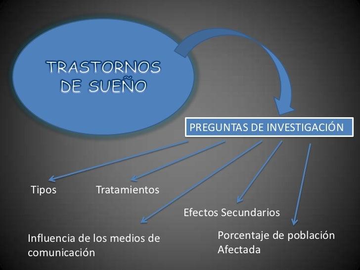 TRASTORNOS DE SUEÑO<br />PREGUNTAS DE INVESTIGACIÓN<br />Tipos<br />Tratamientos<br />Efectos Secundarios<br />Porcentaje ...