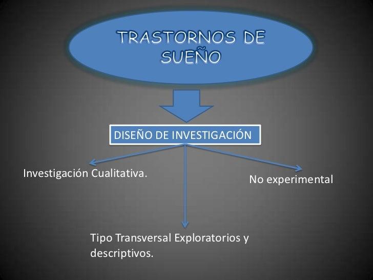 TRASTORNOS DE SUEÑO<br />DISEÑO DE INVESTIGACIÓN<br />Investigación Cualitativa.<br />No experimental<br />Tipo Transversa...