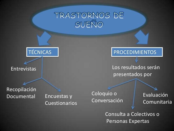 TRASTORNOS DE SUEÑO<br />TÉCNICAS<br />PROCEDIMIENTOS<br />Los resultados serán<br /> presentados por<br />Entrevistas<br ...