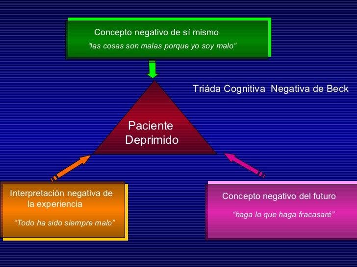 """Triáda Cognitiva  Negativa de Beck Paciente Deprimido Concepto negativo de sí mismo """" las cosas son malas porque yo soy ma..."""