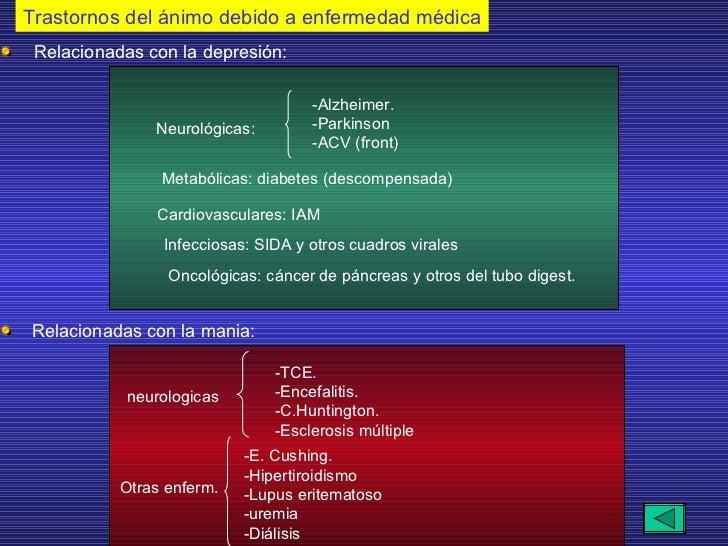 Trastornos del ánimo debido a enfermedad médica Relacionadas con la depresión: Neurológicas: -Alzheimer. -Parkinson -ACV (...