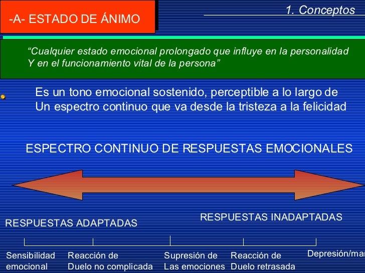 ESPECTRO CONTINUO DE RESPUESTAS EMOCIONALES RESPUESTAS ADAPTADAS RESPUESTAS INADAPTADAS 1. Conceptos  -A- ESTADO DE ÁNIMO ...