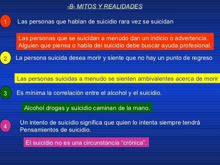 -B- MITOS Y REALIDADES Las personas que se suicidan a menudo dan un indicio o advertencia. Alguien que piensa o habla del ...