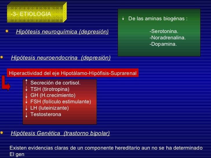 Existen evidencias claras de un componente hereditario aun no se ha determinado El gen -3- ETIOLOGIA Hipótesis neuroquímic...