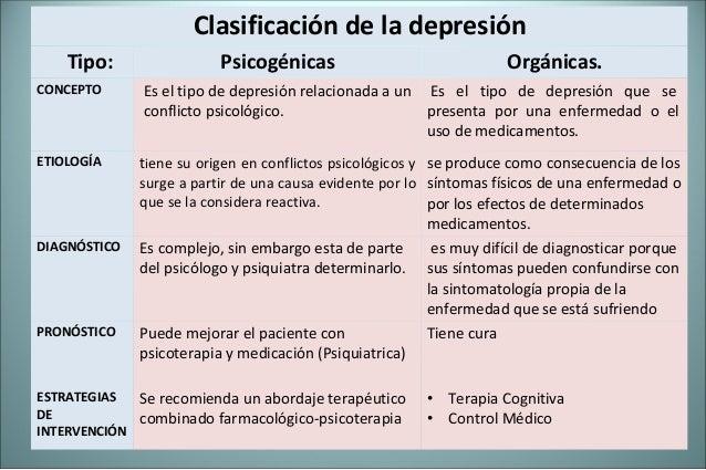 Tipos de sindromes psicologicos