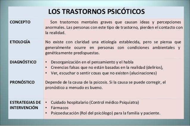 Tipos de sindromes psicologicos en niños