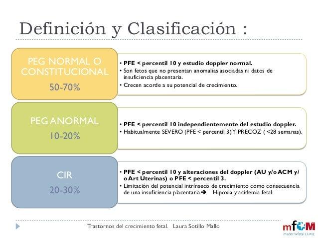 Trastornos del crecimiento fetal. Definición, causas y