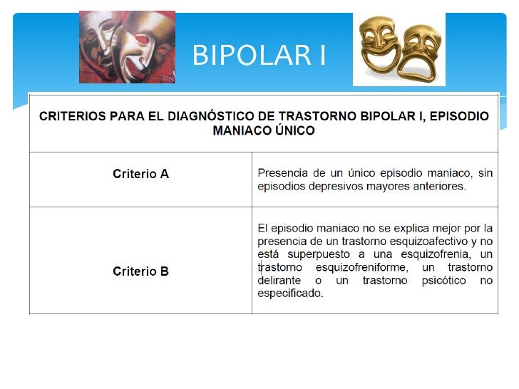 REFERENCIAS BIBLIOGRAFICAS1. Alma Baena Zúñiga et al, LOS TRASTORNOS DEL   ESTADO DE ÁNIMO; Vol. 6 Número 11, 2005.2. Fran...
