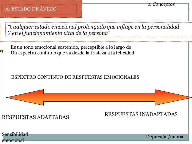 TRASTORNOS DEL ESTADO DE ÁNIMO Slide 2
