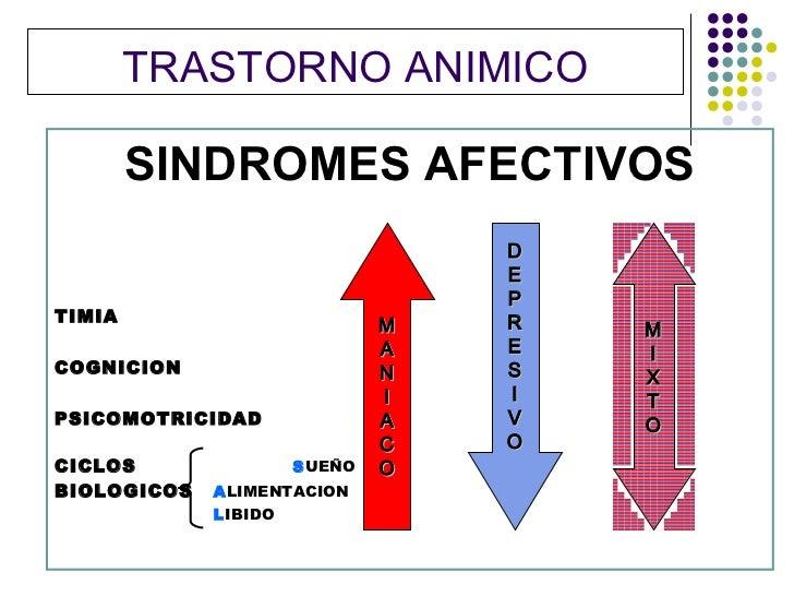 TRASTORNO ANIMICO        SINDROMES AFECTIVOS                                D                                E            ...