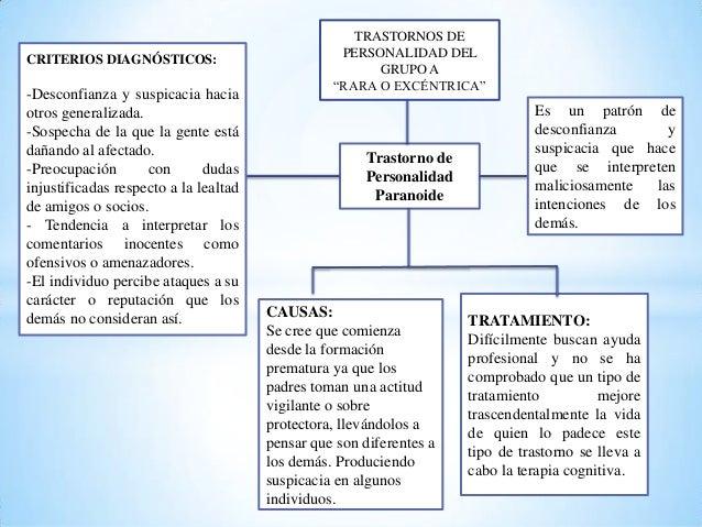 TRASTORNOS DE                                                  PERSONALIDAD DELCRITERIOS DIAGNÓSTICOS:                    ...