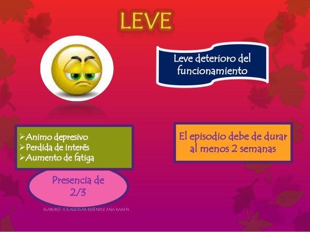 Presencia de 2/3 Leve deterioro del funcionamiento Animo depresivo Perdida de interés Aumento de fatiga El episodio deb...