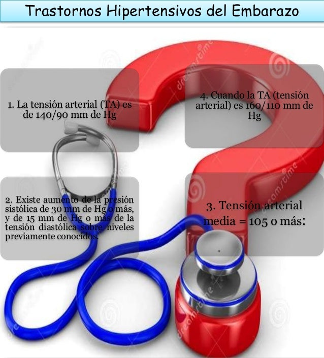 Trastornos hipertensivos del embarazo OBSTETRICIA Slide 2