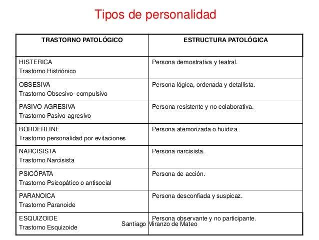 Tipos de trastornos psicologicos
