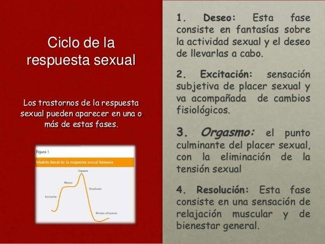 Ciclo de la respuesta sexual Los trastornos de la respuesta sexual pueden aparecer en una o más de estas fases.  1. Deseo:...