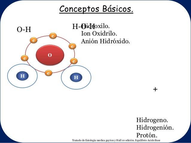 Equilibrio Y Trastornos acido base ipg azuaje Slide 2