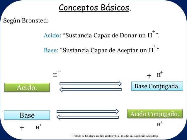 Equilibrio Y Trastornos acido base ipg azuaje Slide 3