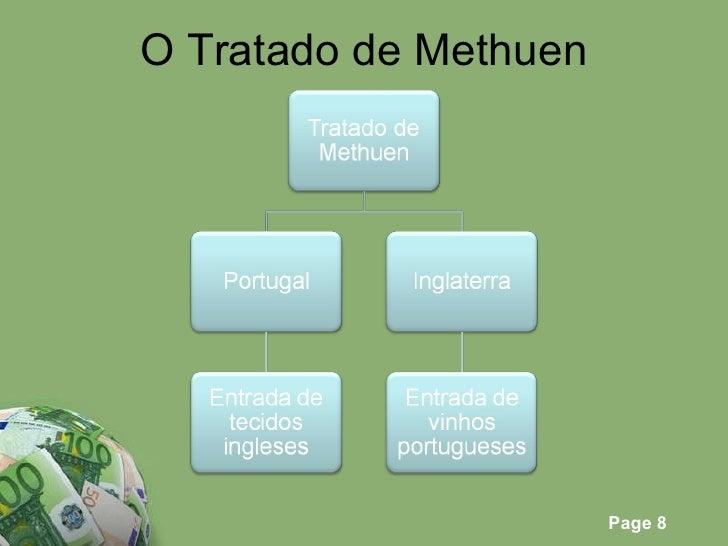 O Tratado de Methuen
