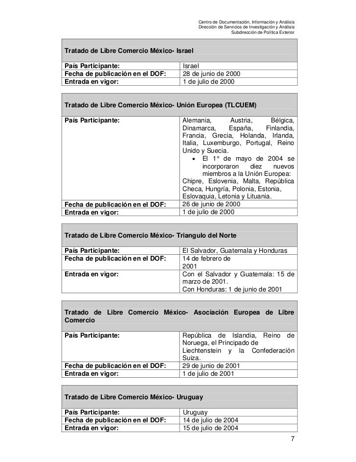 Tratados comerciales de_mexico