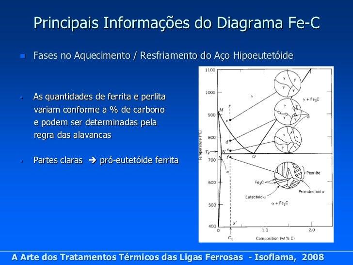 Tratamentostrmicos 38 principais informaes do diagrama ccuart Gallery