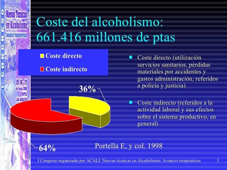 El impacto de la codificación del alcohol a la persona
