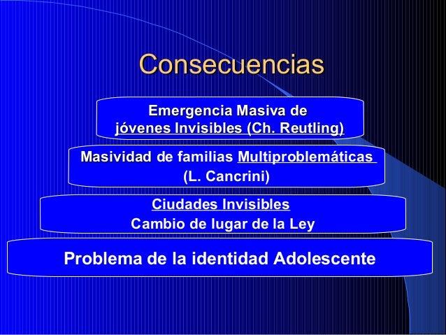 Consecuencias Emergencia Masiva de jóvenes Invisibles (Ch. Reutling) Masividad de familias Multiproblemáticas (L. Cancrini...