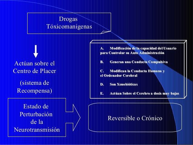 Drogas Tóxicomanigenas  A. Modificación de la capacidad del Usuario para Controlar su Auto Administración  Actúan sobre el...
