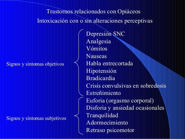 Trastornos relacionados con Opiáceos Intoxicación con o sin alteraciones perceptivas  Signos y síntomas objetivos  Signos ...