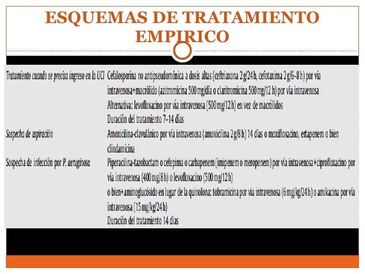 Neumonia adquirida en la comunidad 2011 for Tratamiento antibacteriano