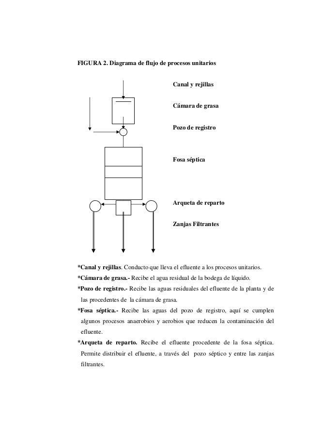 Vistoso Anatomía De Un Sistema Séptico Viñeta - Anatomía de Las ...