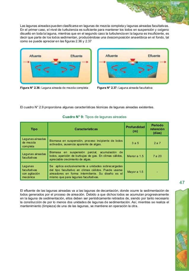 Tratamiento de aguas residuales chilpina