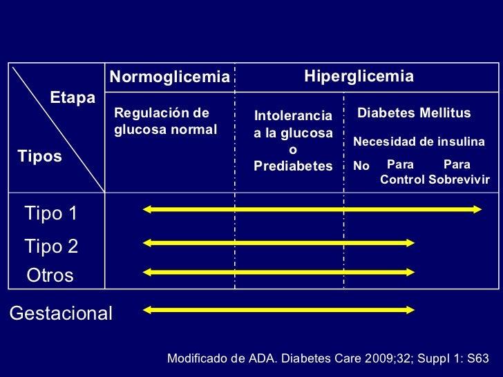 Tratamiento de la diabetes gestacional Slide 2