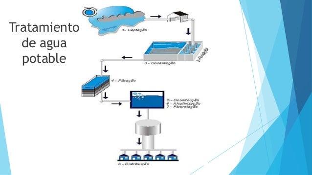 Tratamiento del agua en bolivia - Tratamiento de agua ...