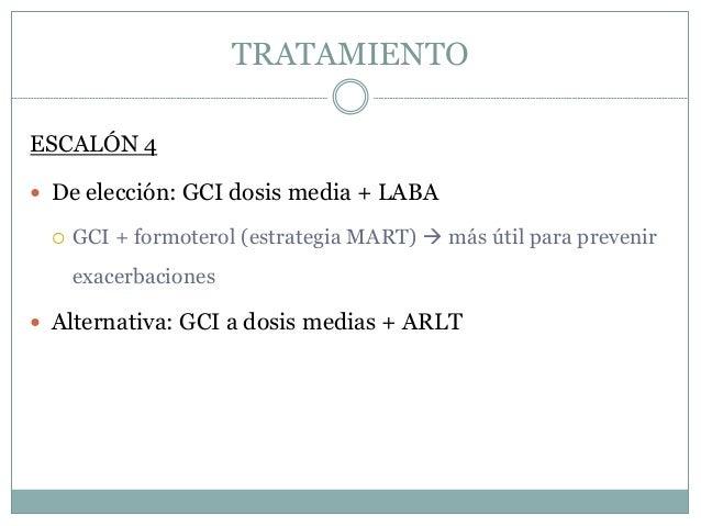 2017 02 16 tratamiento del asma ppt for Combinaciones y dosis en la preparacion de la medicina natural