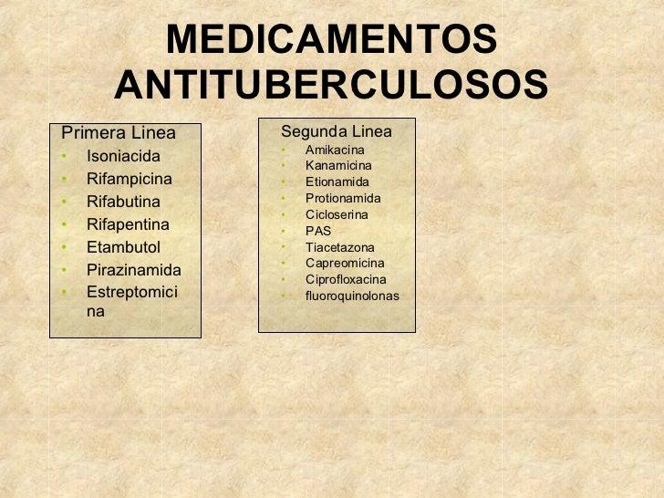 Medicamentos antituberculosos de segunda linea pdf995