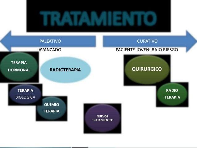 Tratamiento del c ncer de pr stata - Tratamiento para carcoma ...