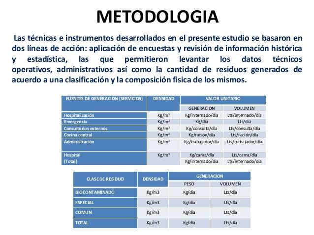 RESULTADOS DE LA INVESTIGACIÓN CUANTIFICACION DE LA GENERACION DE RESIDUOS SOLIDOS En el presente estudio se tomó como ref...