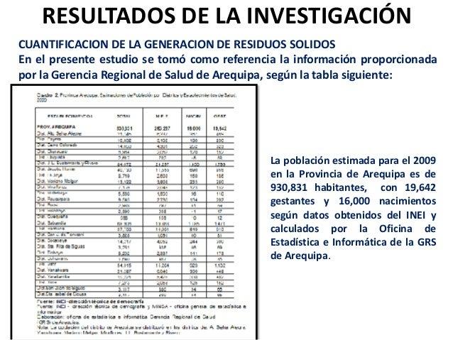 """CUANTIFICACION DE LA GENERACION DE RSH SEGUN NUMERO DE HABITANTES OMS Hoja de datos N 253 titulada """"Residuos obtenidos act..."""