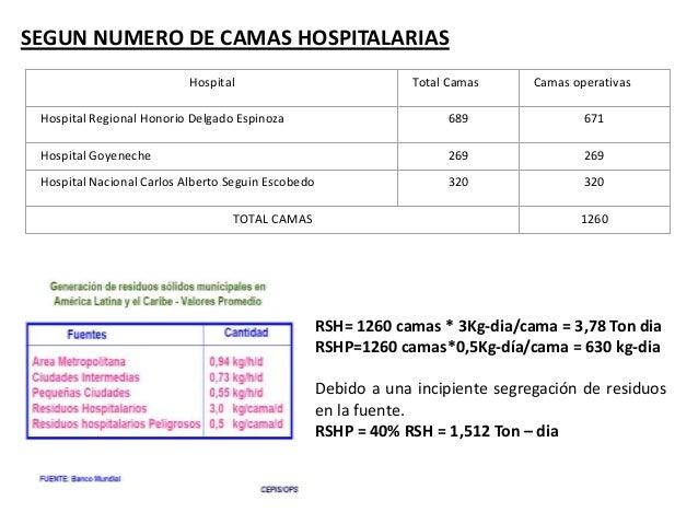 SEGUN INDICADORES OPERATIVOS DE LA FUENTE DE GENERACION A partir del Diagnóstico Situacional del Manejo de los Residuos Só...