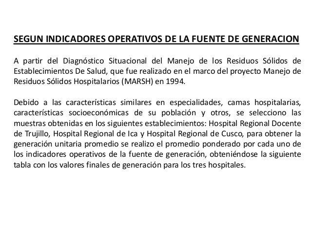 SEGUN INDICADORES OPERATIVOS DE LA FUENTE DE GENERACION INDICADOR OPERATIVO DE LA FUENTE DE GENERACION RESIDUOS GENERADOS ...