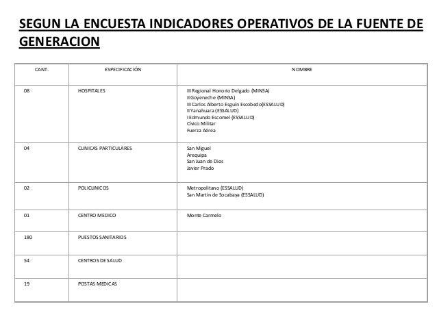 SEGUN LA ENCUESTA INDICADORES OPERATIVOS DE LA FUENTE DE GENERACION Se aplico una encuesta a los responsables del tratamie...