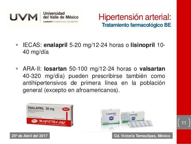 Hipertensión arterial: tratamiento farmacológico