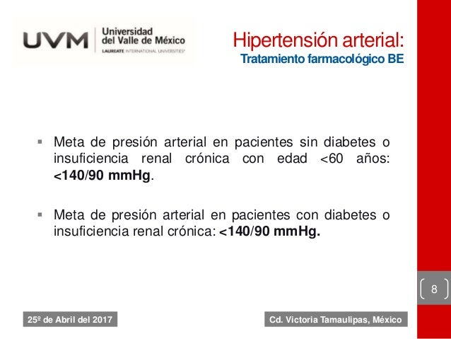 Toma el estrés de Hipertensión arterial