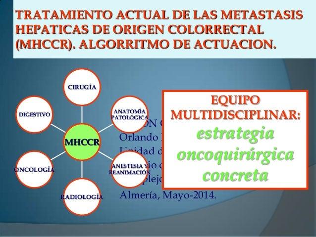 TRATAMIENTO ACTUAL DE LAS METASTASIS HEPATICAS DE ORIGEN COLORRECTAL (MHCCR). ALGORRITMO DE ACTUACION. SESIÓN CLINICA HOSP...