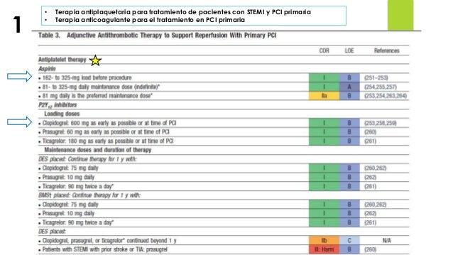 CONTRAINDICACIONES Y PRECAUCIONES DE LA TERAPIA FIBRINOLITICA