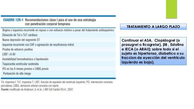 Tratamiento de infarto, STEMI y NSTEMI AHA 2013