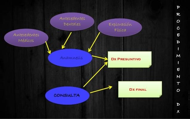 Tratamientos de los trastornos funcionales del sistema masticatorio pdf Slide 3